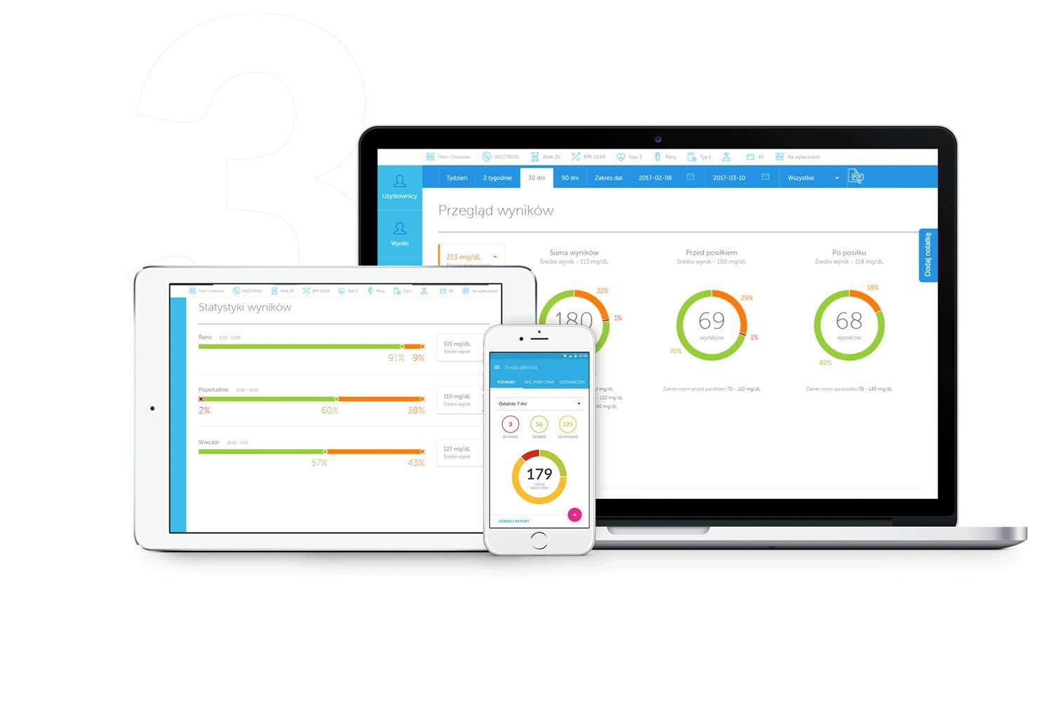 aplikacje Diabdis, analiza wyników