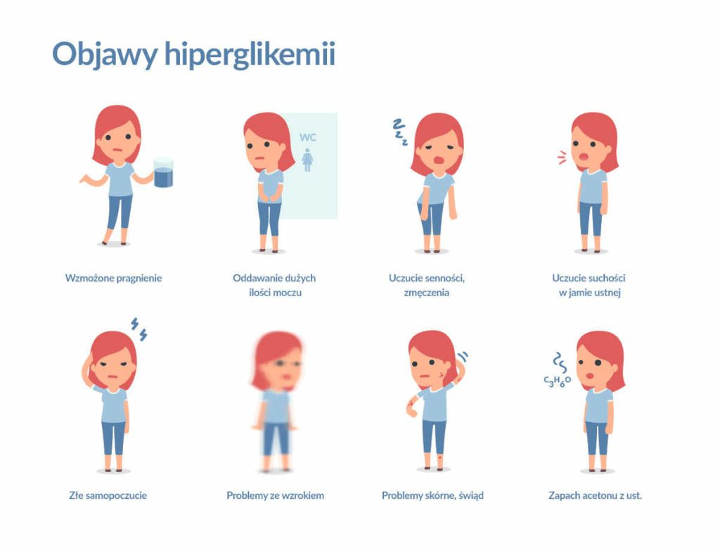 objawy hiperglikemii